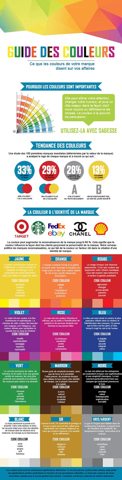 choix couleur logo