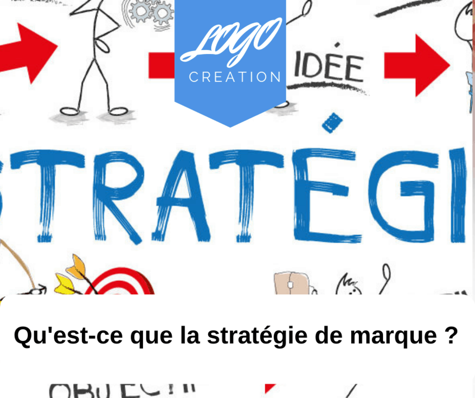 strategie marque