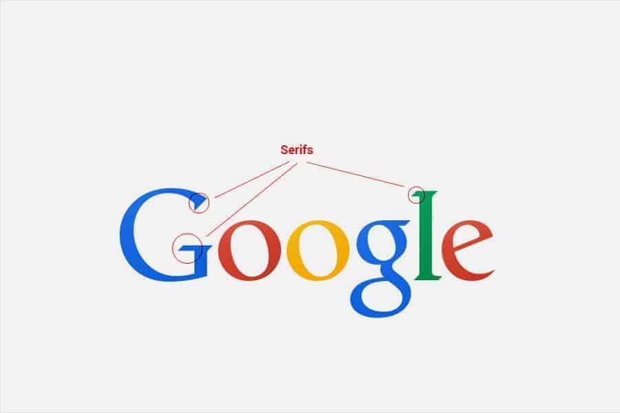 police serif google