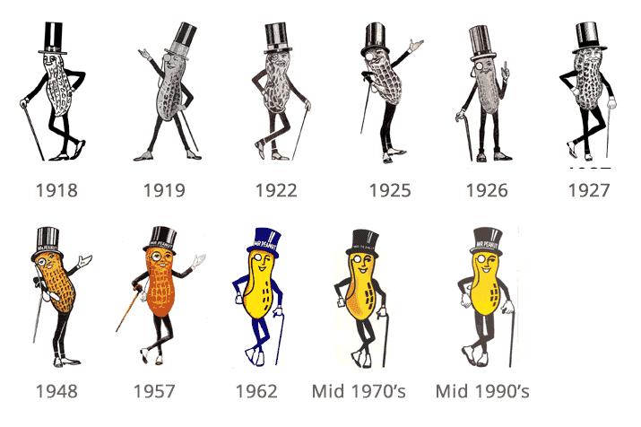 logo mascotte vintage