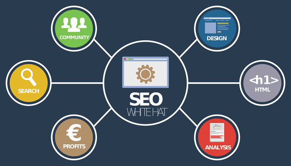 seo formation complete