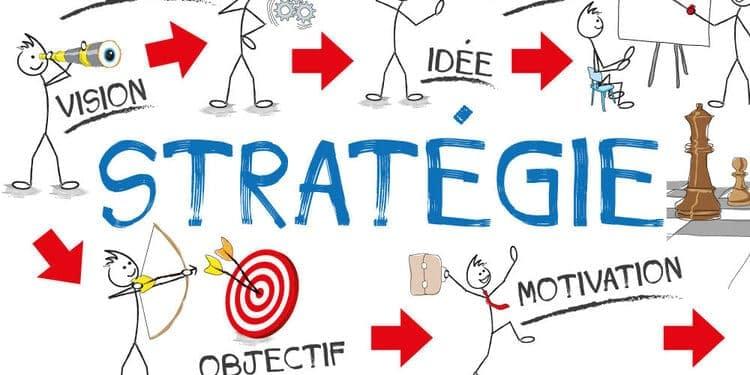 strategie image marque